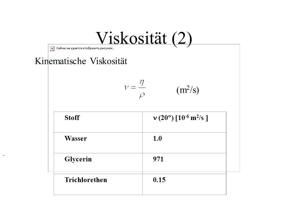 Viskosität (2) Kinematische Viskosität Stoff (20  )  10 -6 m 2 /s  Wasser1.0 Glycerin971 Trichlorethen0.15 (m 2 /s)