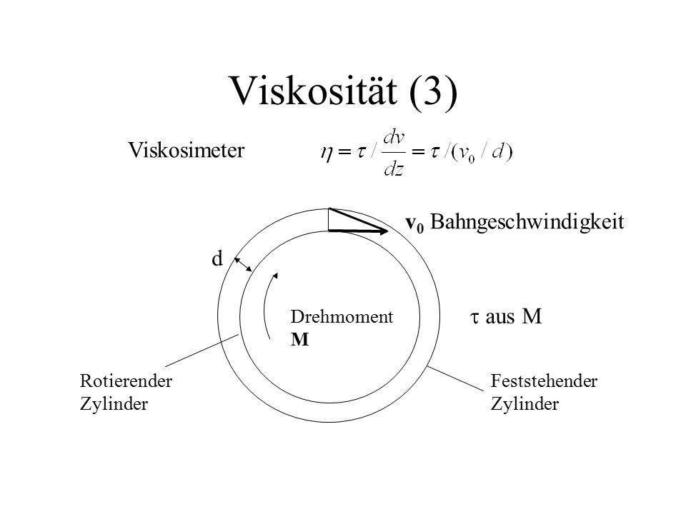 Viskosität (3) Viskosimeter Feststehender Zylinder Rotierender Zylinder v 0 Bahngeschwindigkeit d Drehmoment M  aus M