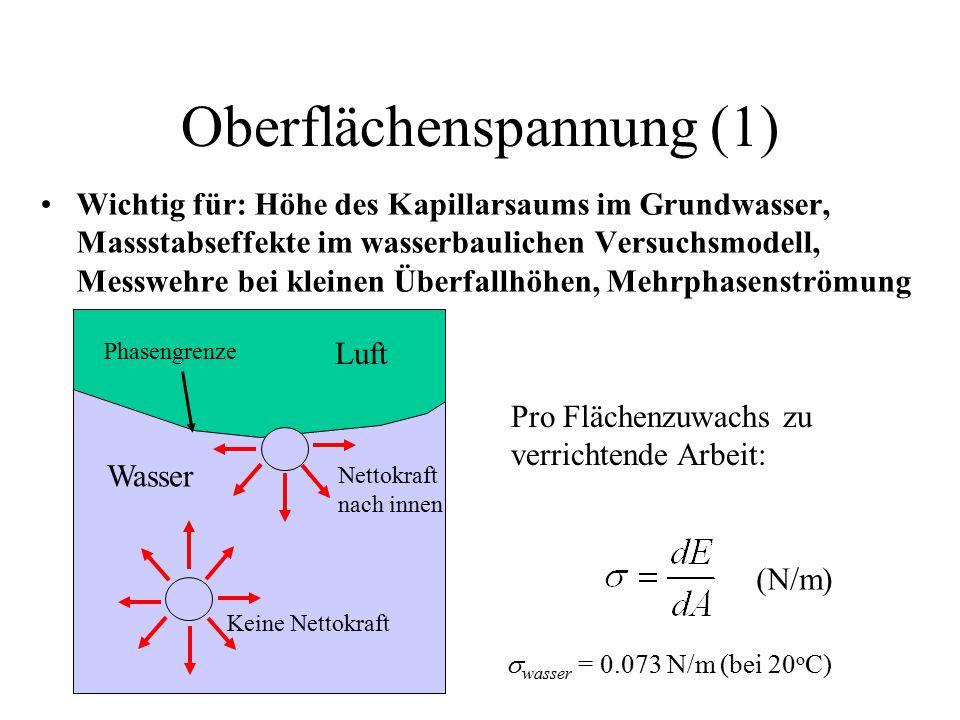 Oberflächenspannung (1) Wichtig für: Höhe des Kapillarsaums im Grundwasser, Massstabseffekte im wasserbaulichen Versuchsmodell, Messwehre bei kleinen