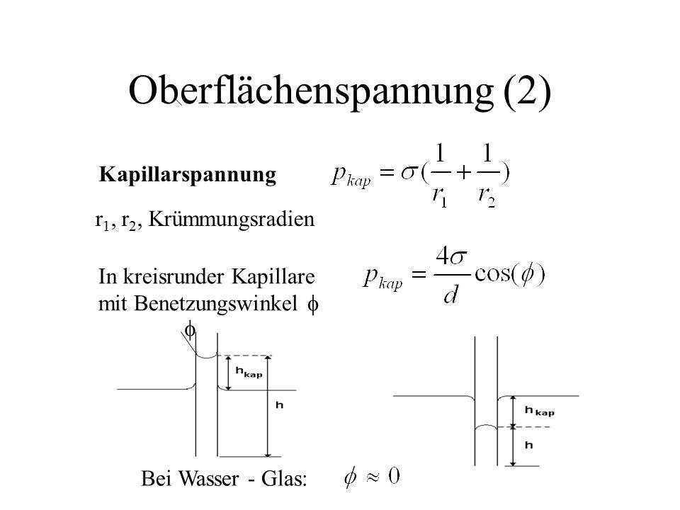 Oberflächenspannung (2) Kapillarspannung In kreisrunder Kapillare mit Benetzungswinkel   r 1, r 2, Krümmungsradien Bei Wasser - Glas: