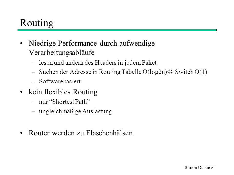 Simon Osiander Aktuelle Entwicklung Entwicklung von Router/Routing Techniken die Mängel beheben neue Funktionalitäten bieten Geschwindigkeit eines Switches Schicht 3 Routing billiger als Router QoS  Layer-3-Switching
