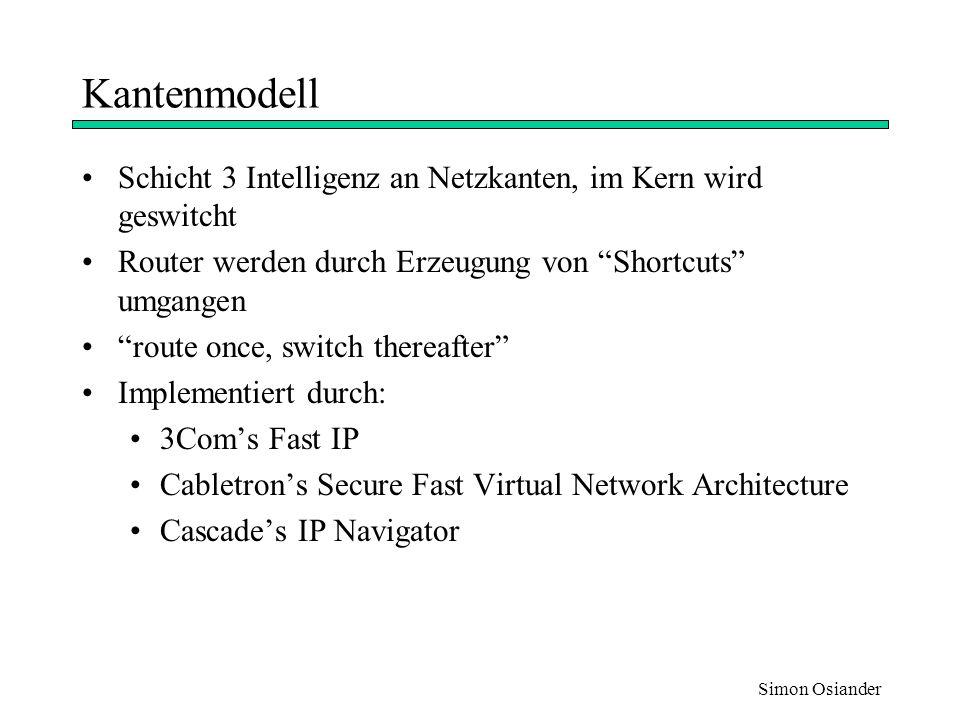 Simon Osiander Fast IP (3Com) Arbeitet mit NHRP (Next Hop Resolution Protocol) NBMA Netz aufgeteilt in 3 LIS (logische IP Subnetze) Kommunikation zwischen Zwischen Subnetzen nur über Router möglich