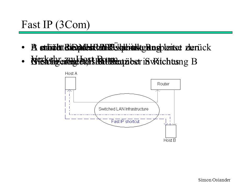 Simon Osiander Kernmodell Besitzt auch im Kern Schicht-3-Intelligenz Definition von Flußklassen Zuordnung anhand ersten Paketes Labels Implementiert durch: Cisco's TAG-Switching, NetFlow Ipsilon's IP Switching MPLS (IETF-Standardisierung)