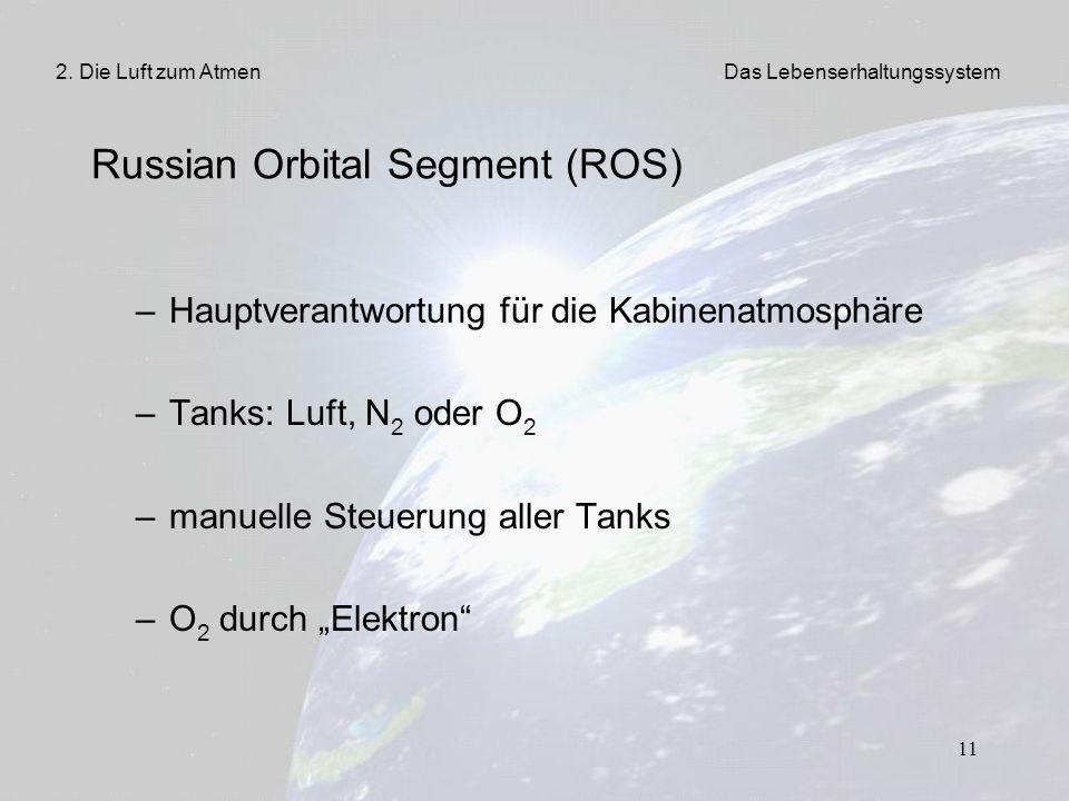 11 Russian Orbital Segment (ROS) – Hauptverantwortung für die Kabinenatmosphäre – Tanks: Luft, N 2 oder O 2 – manuelle Steuerung aller Tanks – O 2 dur