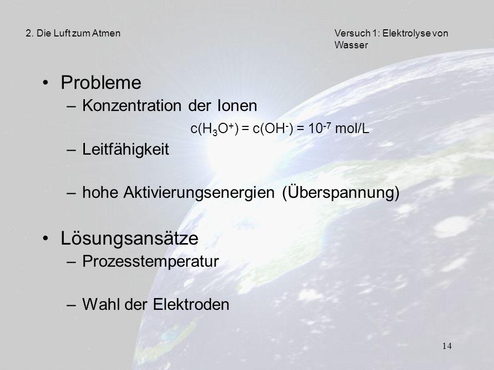 14 Probleme –Konzentration der Ionen c(H 3 O + ) = c(OH - ) = 10 -7 mol/L –Leitfähigkeit –hohe Aktivierungsenergien (Überspannung) Lösungsansätze –Pro