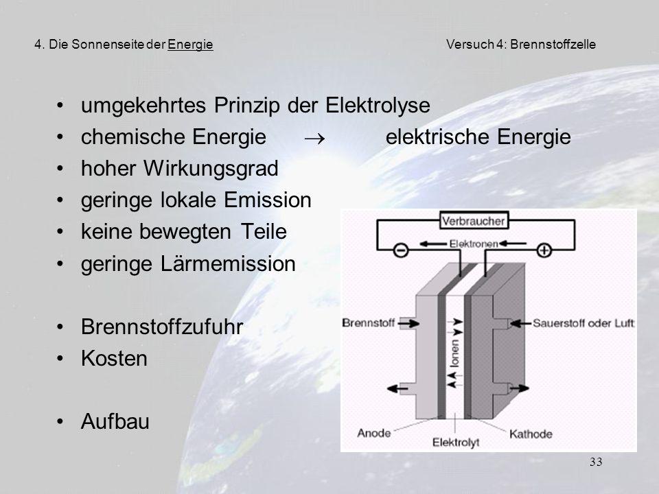 33 umgekehrtes Prinzip der Elektrolyse chemische Energie  elektrische Energie hoher Wirkungsgrad geringe lokale Emission keine bewegten Teile geringe