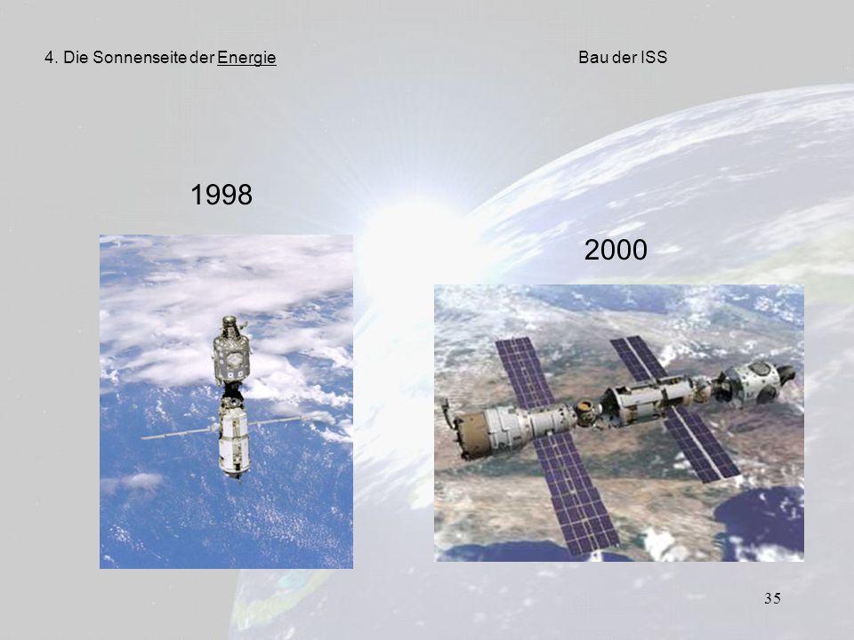 35 1998 2000 4. Die Sonnenseite der EnergieBau der ISS