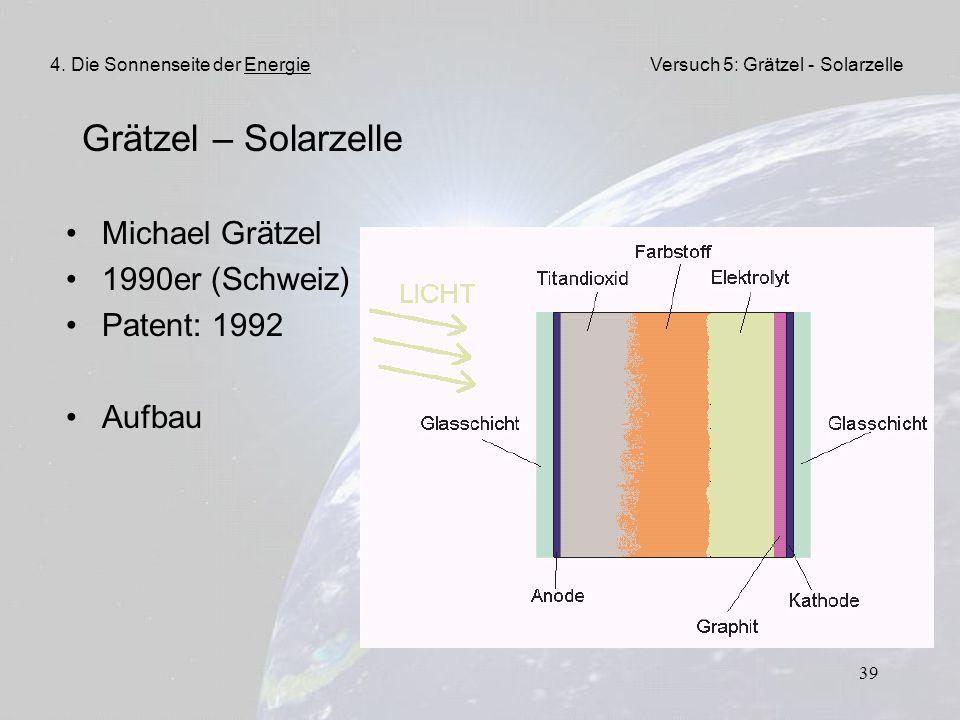 39 Grätzel – Solarzelle Michael Grätzel 1990er (Schweiz) Patent: 1992 Aufbau 4. Die Sonnenseite der EnergieVersuch 5: Grätzel - Solarzelle