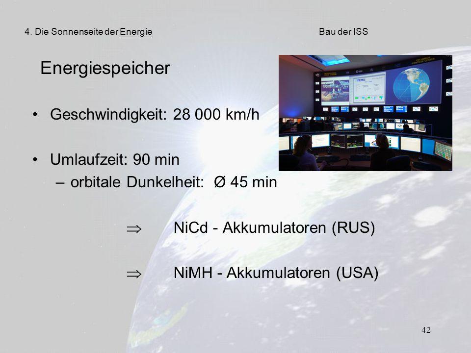 42 Energiespeicher Geschwindigkeit: 28 000 km/h Umlaufzeit: 90 min –orbitale Dunkelheit: Ø 45 min  NiCd - Akkumulatoren (RUS)  NiMH - Akkumulatoren