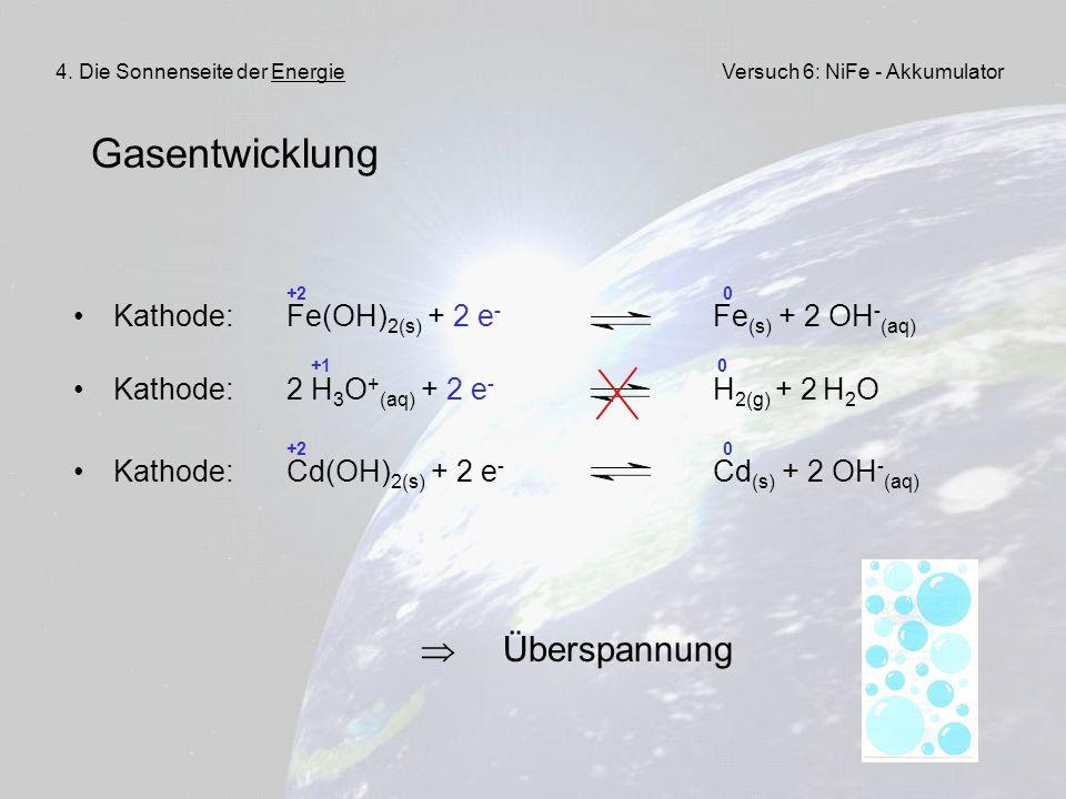 47 Gasentwicklung +2 0 Kathode:Fe(OH) 2(s) + 2 e - Fe (s) + 2 OH - (aq) +1 0 Kathode:2 H 3 O + (aq) + 2 e - H 2(g) + 2 H 2 O +2 0 Kathode:Cd(OH) 2(s)