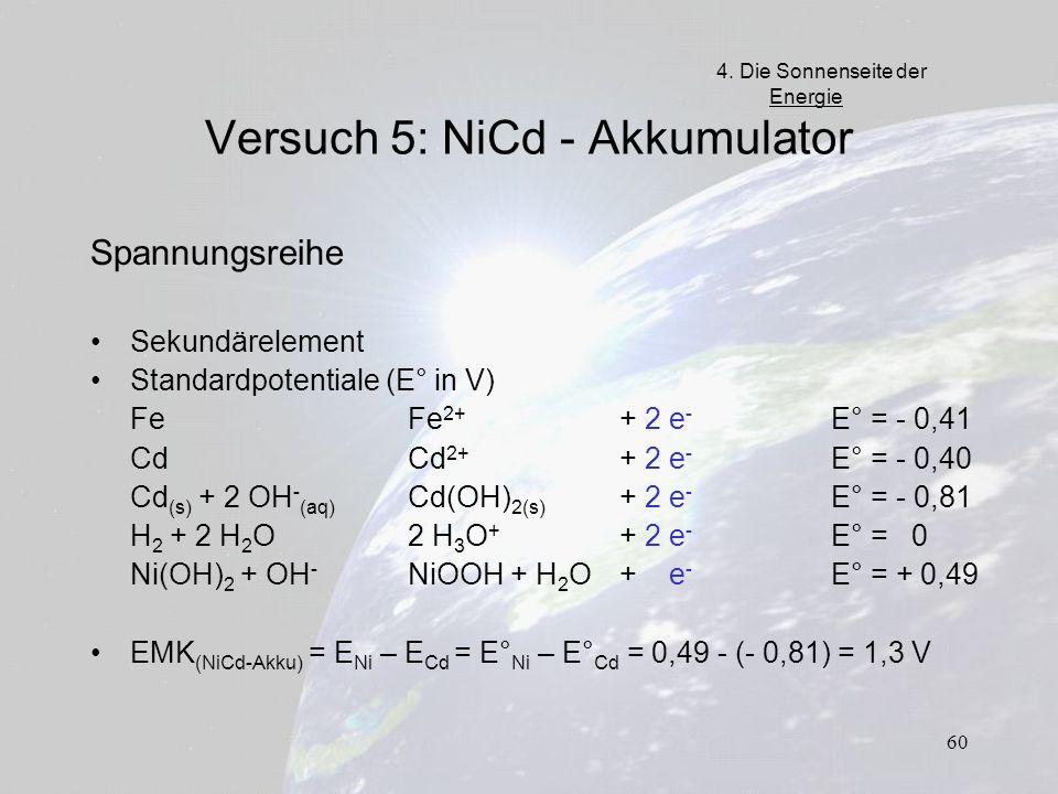 60 Versuch 5: NiCd - Akkumulator Spannungsreihe Sekundärelement Standardpotentiale (E° in V) FeFe 2+ + 2 e - E° = - 0,41 CdCd 2+ + 2 e - E° = - 0,40 C
