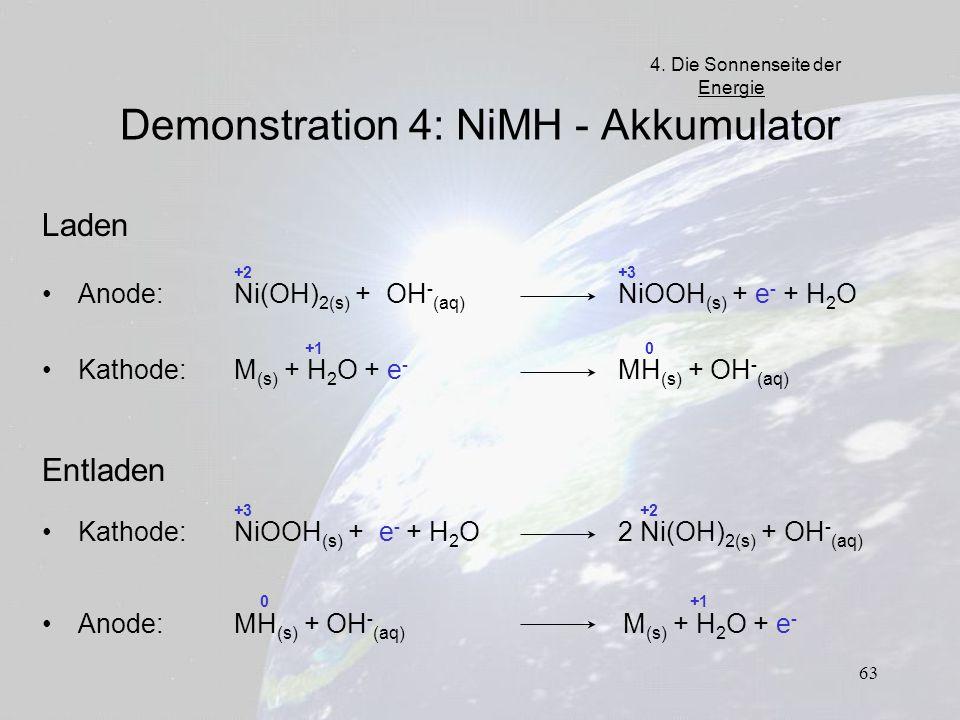 63 Demonstration 4: NiMH - Akkumulator Laden +2+3 Anode:Ni(OH) 2(s) + OH - (aq) NiOOH (s) + e - + H 2 O +1 0 Kathode:M (s) + H 2 O + e - MH (s) + OH -