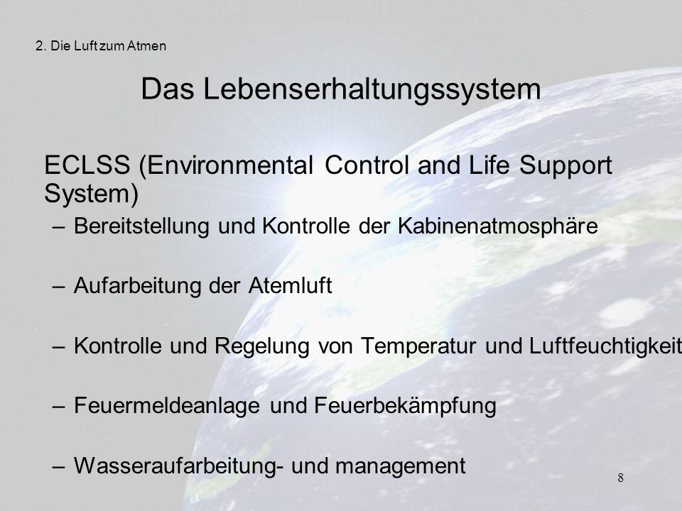 8 Das Lebenserhaltungssystem ECLSS (Environmental Control and Life Support System) – Bereitstellung und Kontrolle der Kabinenatmosphäre – Aufarbeitung