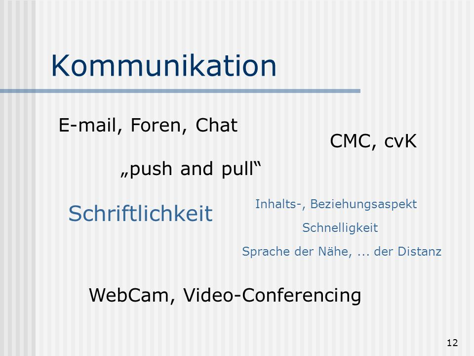 "12 Kommunikation E-mail, Foren, Chat ""push and pull WebCam, Video-Conferencing Inhalts-, Beziehungsaspekt Schnelligkeit Sprache der Nähe,..."