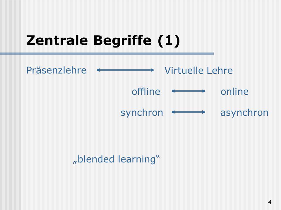 "4 Zentrale Begriffe (1) Virtuelle Lehre Präsenzlehre offlineonline asynchronsynchron ""blended learning"