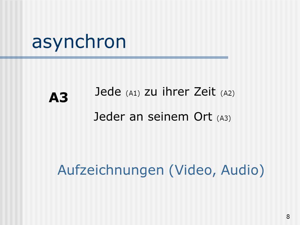 8 asynchron Jede (A1) zu ihrer Zeit (A2) Jeder an seinem Ort (A3) Aufzeichnungen (Video, Audio) A3