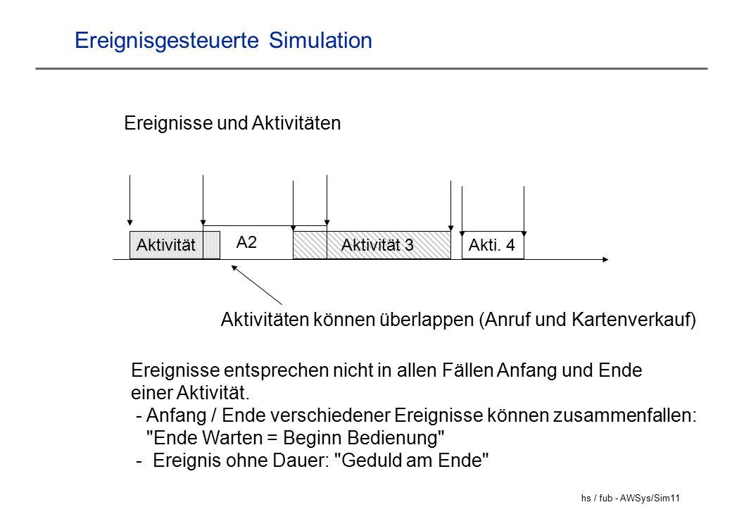 hs / fub - AWSys/Sim11 Ereignisgesteuerte Simulation Aktivität Aktivität 3Akti.