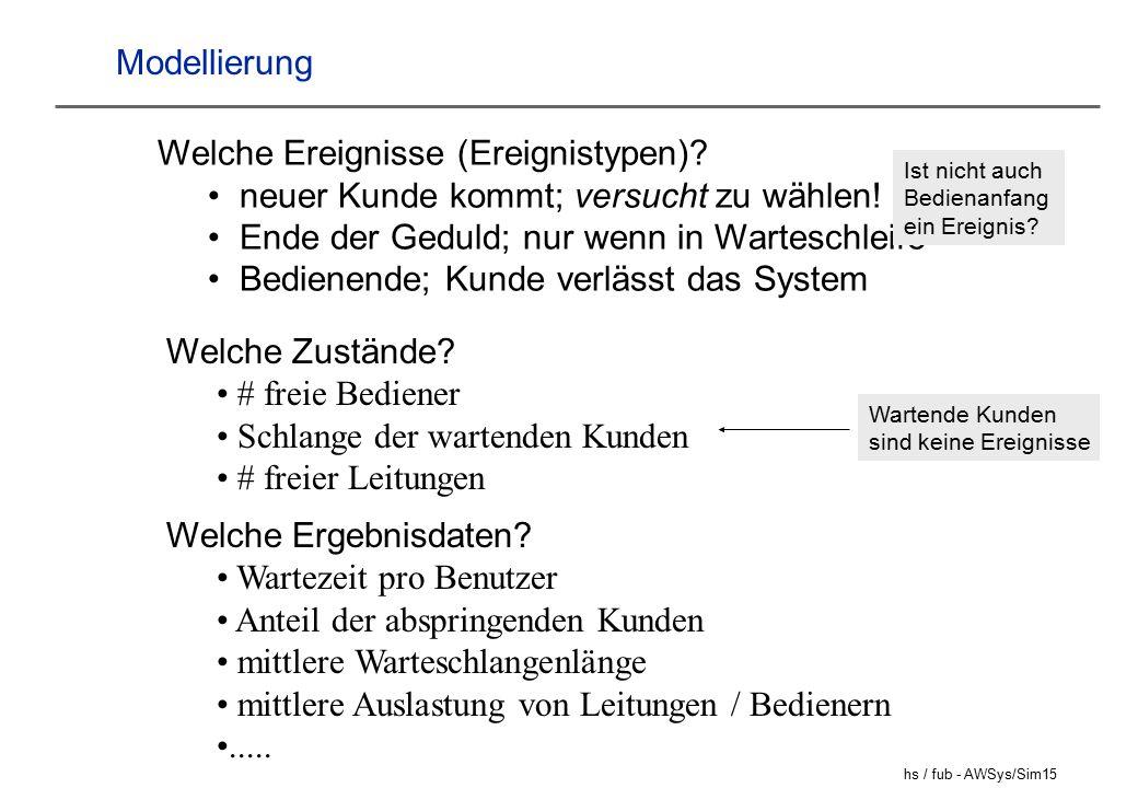 hs / fub - AWSys/Sim15 Modellierung Welche Ereignisse (Ereignistypen).