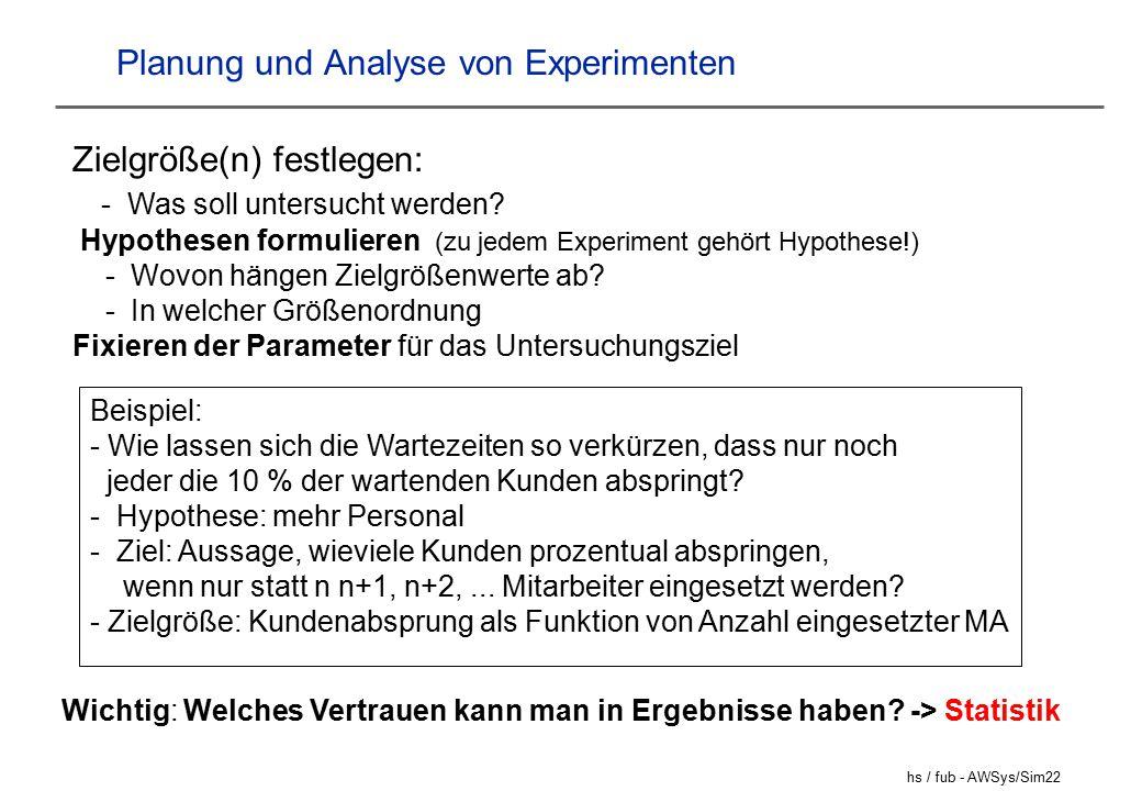hs / fub - AWSys/Sim22 Planung und Analyse von Experimenten Zielgröße(n) festlegen: - Was soll untersucht werden.