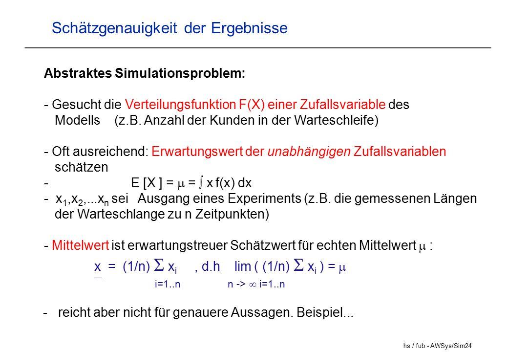hs / fub - AWSys/Sim24 Schätzgenauigkeit der Ergebnisse Abstraktes Simulationsproblem: - Gesucht die Verteilungsfunktion F(X) einer Zufallsvariable des Modells (z.B.
