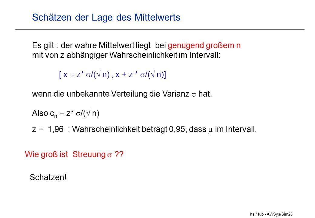 hs / fub - AWSys/Sim28 Schätzen der Lage des Mittelwerts Wie groß ist Streuung  ?.