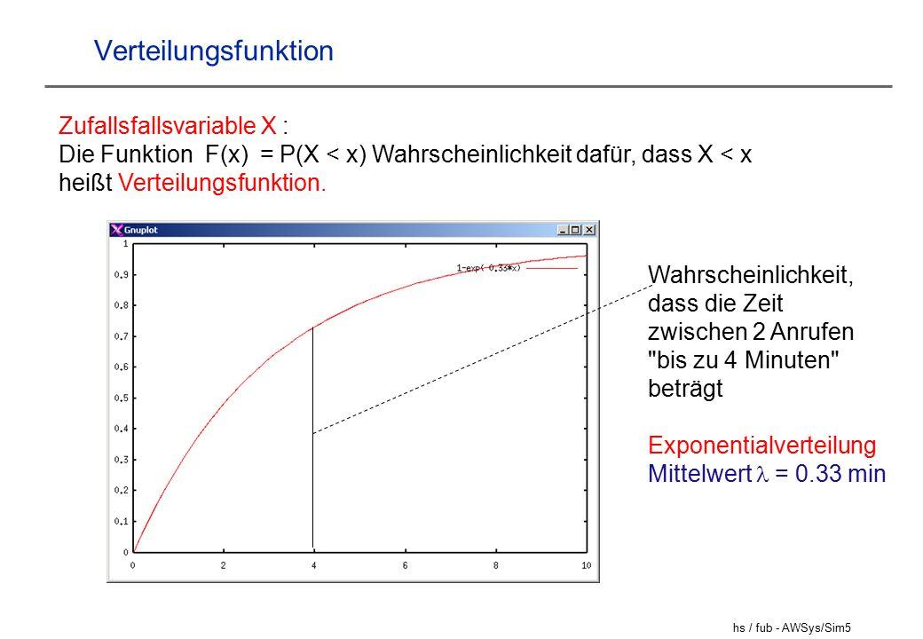 hs / fub - AWSys/Sim5 Verteilungsfunktion Zufallsfallsvariable X : Die Funktion F(x) = P(X < x) Wahrscheinlichkeit dafür, dass X < x heißt Verteilungsfunktion.