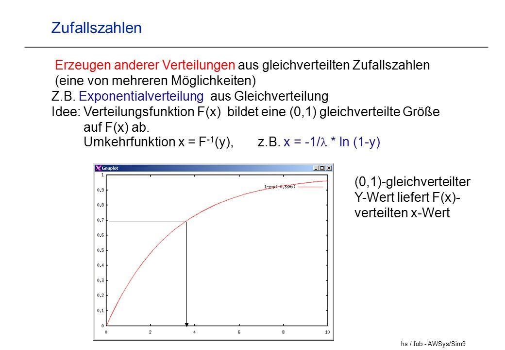 hs / fub - AWSys/Sim10 Zufällige Größen im Beispiel Zwischenankunftszeit der Anrufe Dauer eines Kartenverkaufs an einen Kunden (Bediendauer) exponentialverteilt (einfache Fahrt: Mittelwert 1 min, Rückfahrt: 2 min Art der Aufträge (mit unterschiedlicher Bediendauer !) diskrete Verteilung (nur endlich viele mögliche Werte): p = 0,25: einfache Fahrt, p = 0,75 = Rückfahrkarte Geduld–am–Ende – Zeit: Wann legt der Kunde auf, bevor er bedient wird.