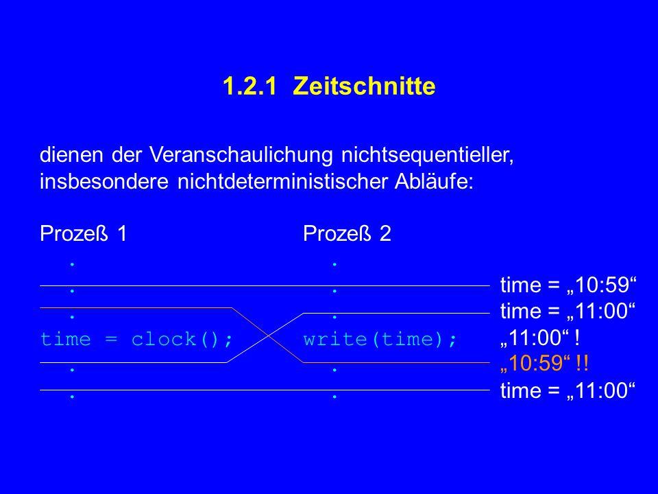 1.2.1 Zeitschnitte dienen der Veranschaulichung nichtsequentieller, insbesondere nichtdeterministischer Abläufe: Prozeß 1Prozeß 2....