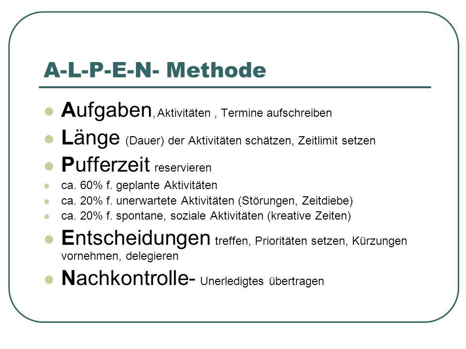 A-L-P-E-N- Methode Aufgaben, Aktivitäten, Termine aufschreiben Länge (Dauer) der Aktivitäten schätzen, Zeitlimit setzen Pufferzeit reservieren ca. 60%