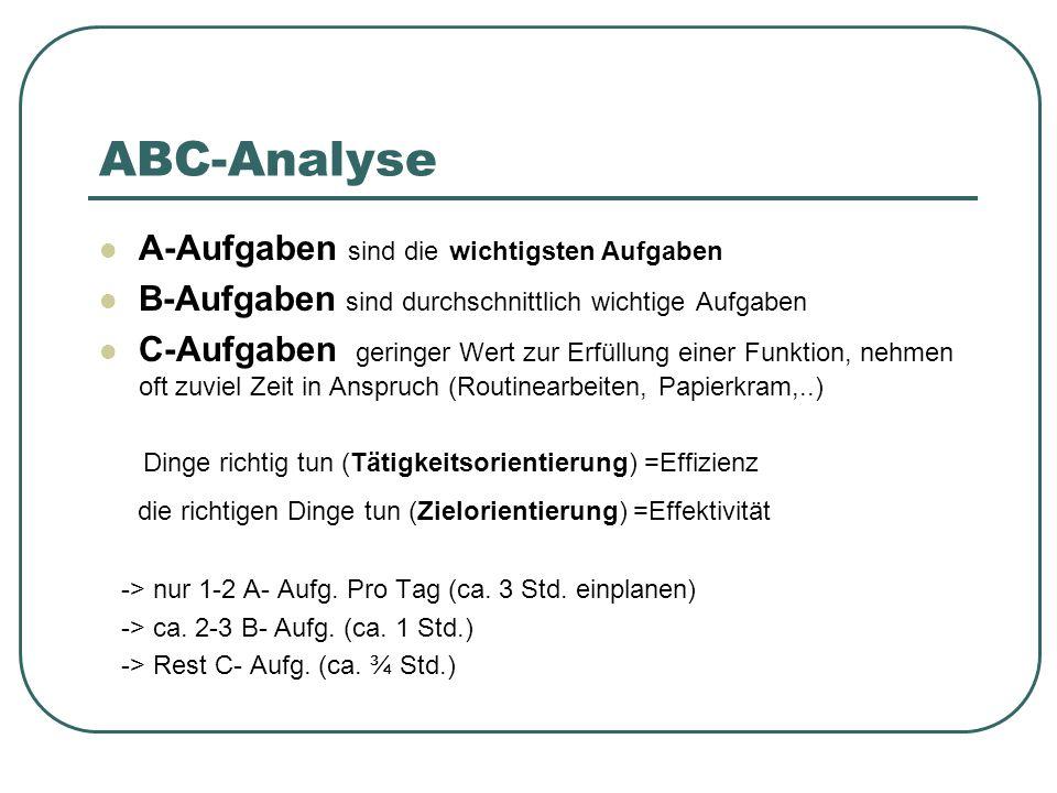 ABC-Analyse A-Aufgaben sind die wichtigsten Aufgaben B-Aufgaben sind durchschnittlich wichtige Aufgaben C-Aufgaben geringer Wert zur Erfüllung einer F