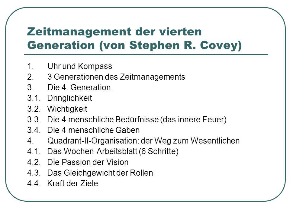 Zeitmanagement der vierten Generation (von Stephen R. Covey) 1. Uhr und Kompass 2. 3 Generationen des Zeitmanagements 3. Die 4. Generation. 3.1. Dring