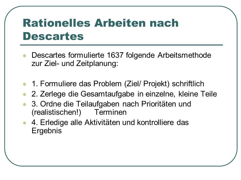 Rationelles Arbeiten nach Descartes Descartes formulierte 1637 folgende Arbeitsmethode zur Ziel- und Zeitplanung: 1. Formuliere das Problem (Ziel/ Pro