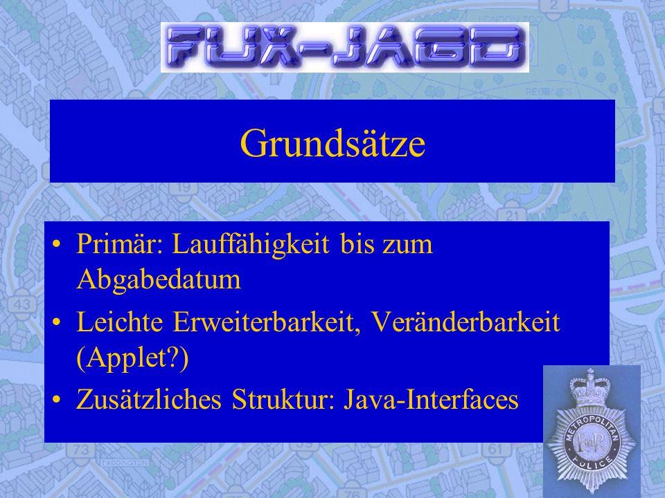 Grundsätze Primär: Lauffähigkeit bis zum Abgabedatum Leichte Erweiterbarkeit, Veränderbarkeit (Applet ) Zusätzliches Struktur: Java-Interfaces
