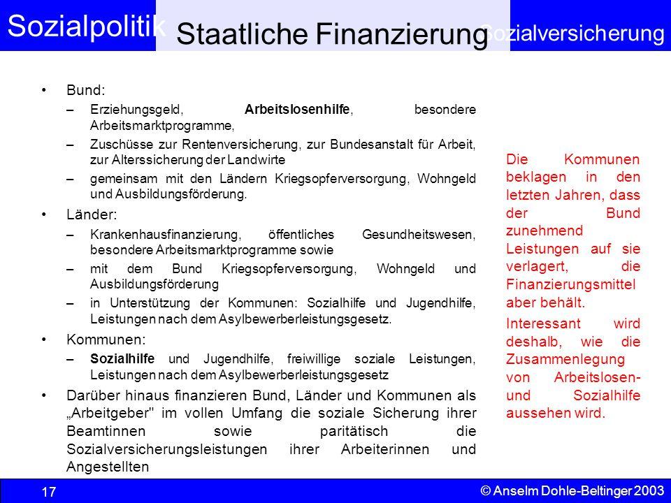 Sozialpolitik Sozialversicherung © Anselm Dohle-Beltinger 2003 18