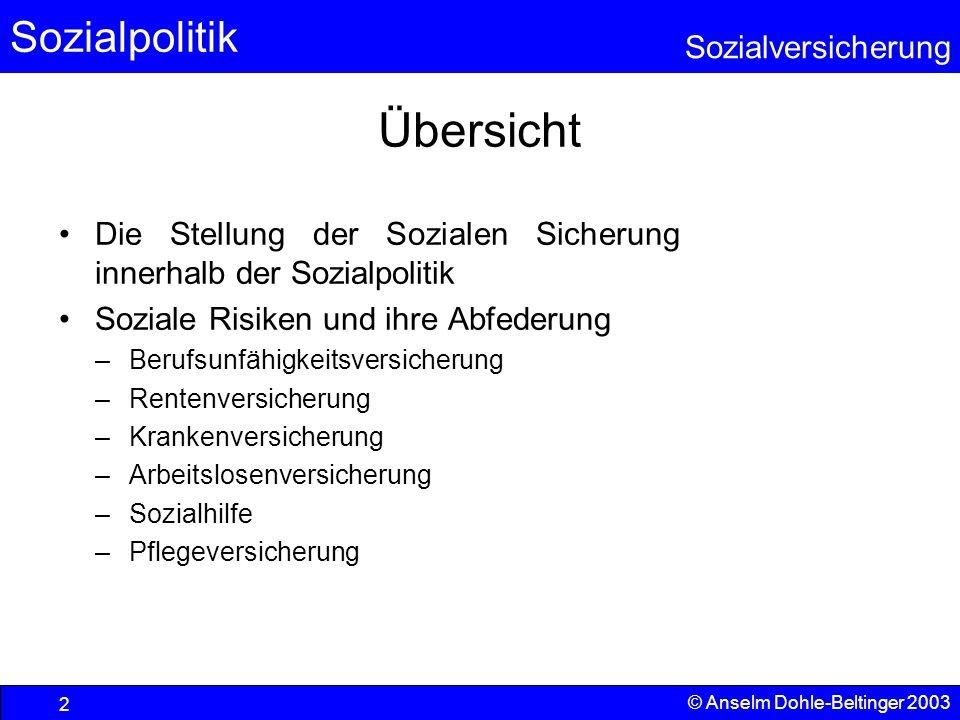 Sozialpolitik Sozialversicherung © Anselm Dohle-Beltinger 2003 3 Sozialpolitik Das Handeln der für eine Gemeinschaft verantwortlichen (bzw.