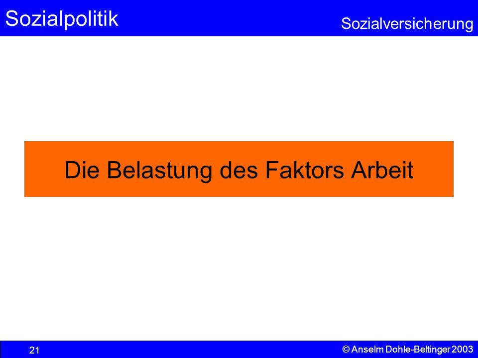 Sozialpolitik Sozialversicherung © Anselm Dohle-Beltinger 2003 22 Quelle: IW, Wirtschaft in Zahlen 2002