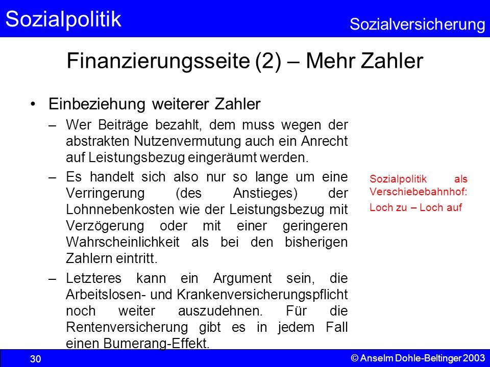 Sozialpolitik Sozialversicherung © Anselm Dohle-Beltinger 2003 31 Finanzierungsseite (3) – Steuern statt Beiträge Steuerfinanzierung bedeutet Abkehr vom Äquivalenzprinzip, d.h.