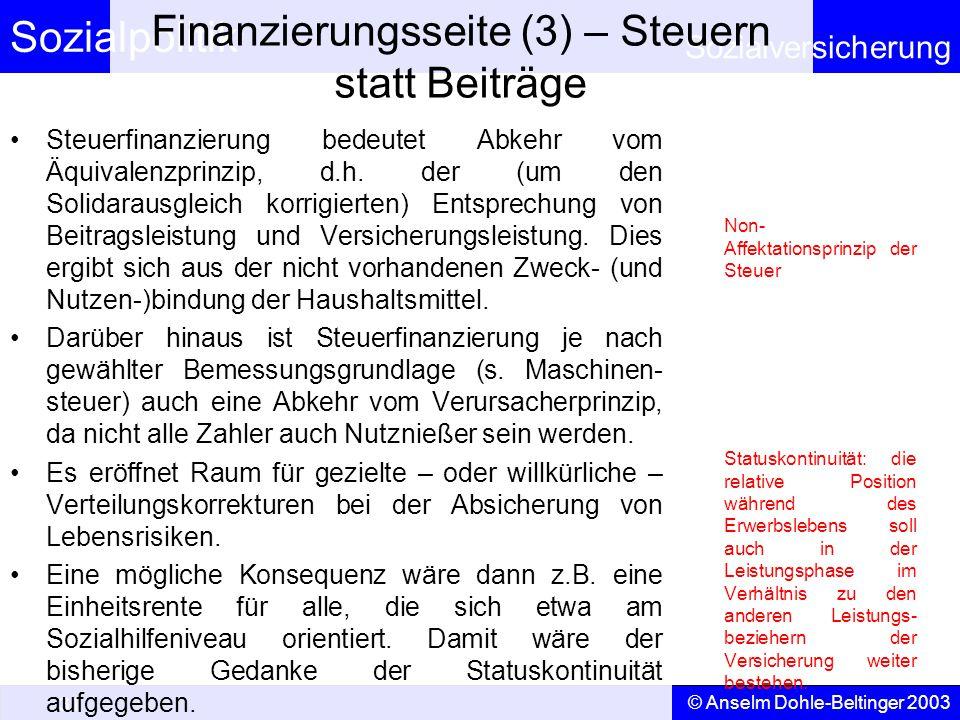 Sozialpolitik Sozialversicherung © Anselm Dohle-Beltinger 2003 32 Finanzierungsseite (4) - Einkunftsarten Einbeziehung weiterer Einkunftsquellen –Zahlungspflichtig sind Arbeitnehmer und Arbeitgeber meist gleichzeitig.