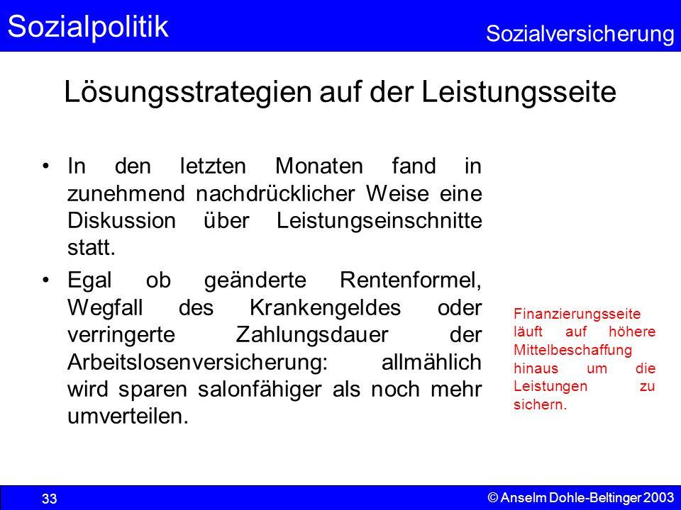 Sozialpolitik Sozialversicherung © Anselm Dohle-Beltinger 2003 34 Die Versicherungsarten