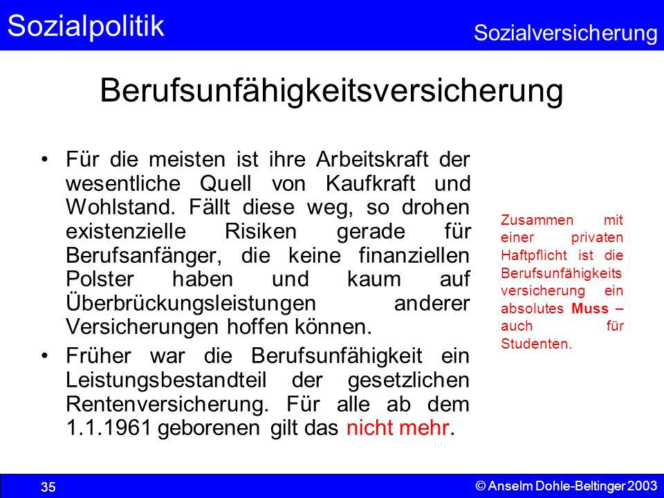 Sozialpolitik Sozialversicherung © Anselm Dohle-Beltinger 2003 36 Die Rentenversicherung