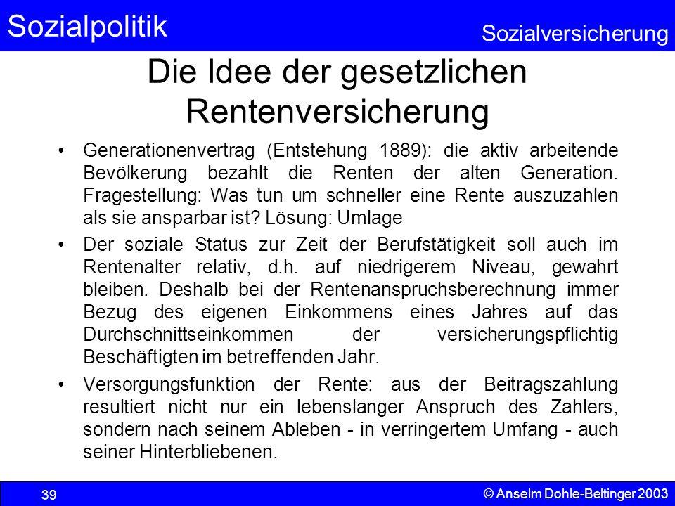 Sozialpolitik Sozialversicherung © Anselm Dohle-Beltinger 2003 40 Fragestellungen Kernproblem ist hier (wie auch bei der Kranken- und Pflegeversicherung) noch vor der hohen Arbeitslosigkeit demografische Entwicklung.