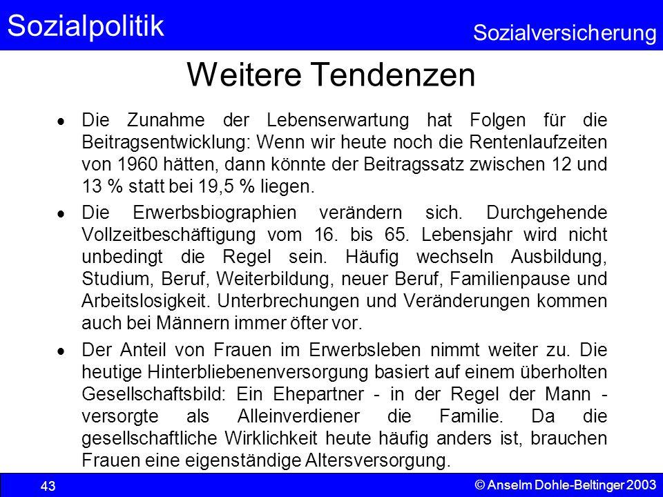 """Sozialpolitik Sozialversicherung © Anselm Dohle-Beltinger 2003 44 (Diskutierte) Lösungsversuche Vermehrte Übernahme versicherungsfremder Leistungen in den Bereich der Steuerfinanzierung (Einführung der Ökosteuer; vergrößert Zahl der """"Beitragszahler ) um die Beiträge bis 2030 unter 22% zu halten."""