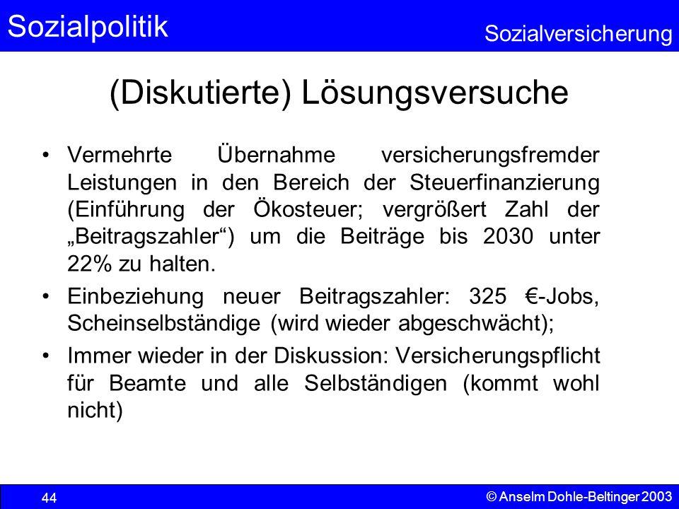 Sozialpolitik Sozialversicherung © Anselm Dohle-Beltinger 2003 45 Lösung durch Niveauanpassung Aussetzung der Nettolohnanpassung für zwei Jahre.