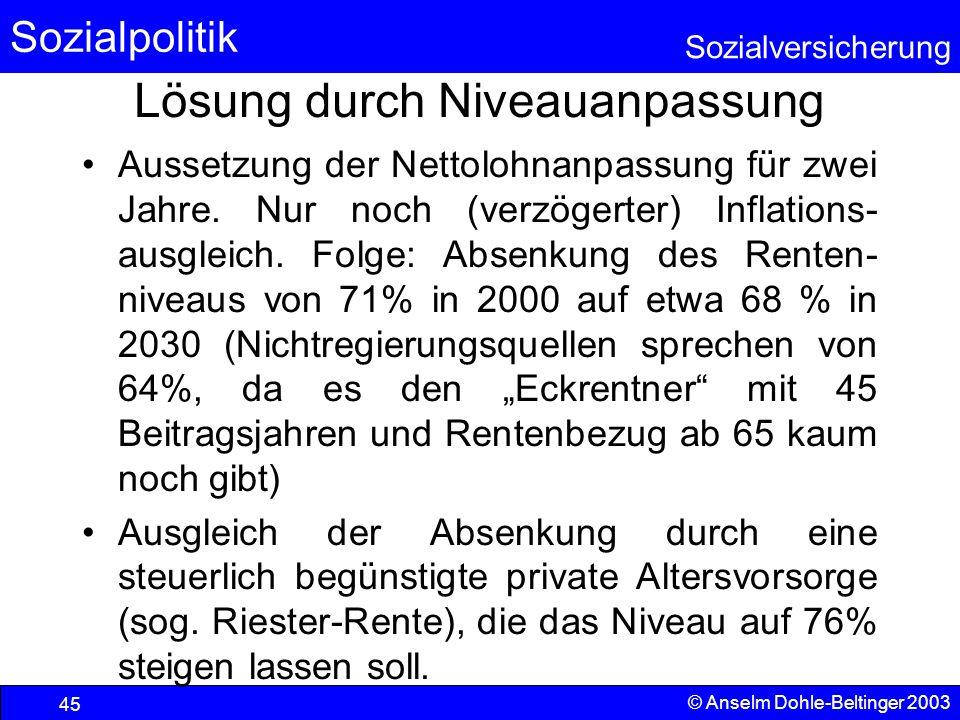 Sozialpolitik Sozialversicherung © Anselm Dohle-Beltinger 2003 46 Krankenversicherung