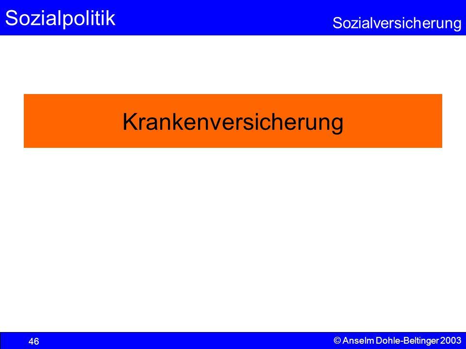 Sozialpolitik Sozialversicherung © Anselm Dohle-Beltinger 2003 47 Probleme der GKV Averse Risikoselektion –Die guten Risiken sind im Regelfall Personen mit höheren Einkommen.