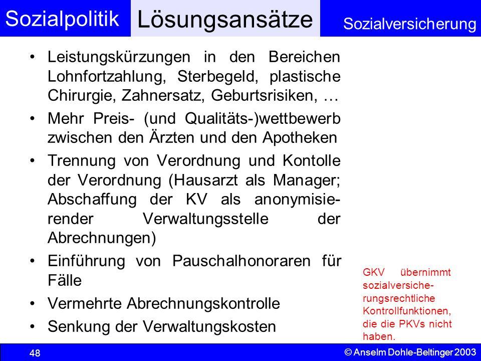Sozialpolitik Sozialversicherung © Anselm Dohle-Beltinger 2003 49 Pflegeversicherung