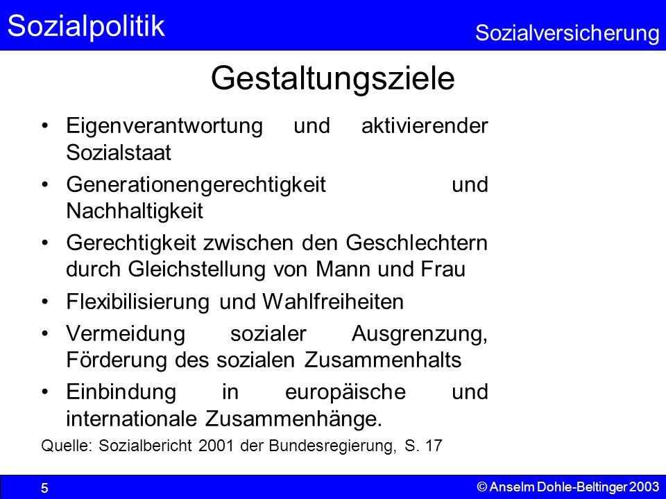 Sozialpolitik Sozialversicherung © Anselm Dohle-Beltinger 2003 6 Soziale Sicherung als Element der Sozialpolitik Wenn sich eine Gesellschaft auf Vertei- lungsziele einigt, dann sind diese meist darauf ausgerichtet, über das gesamte Leben hinweg materiell stabilisierend zu wirken, d.h.