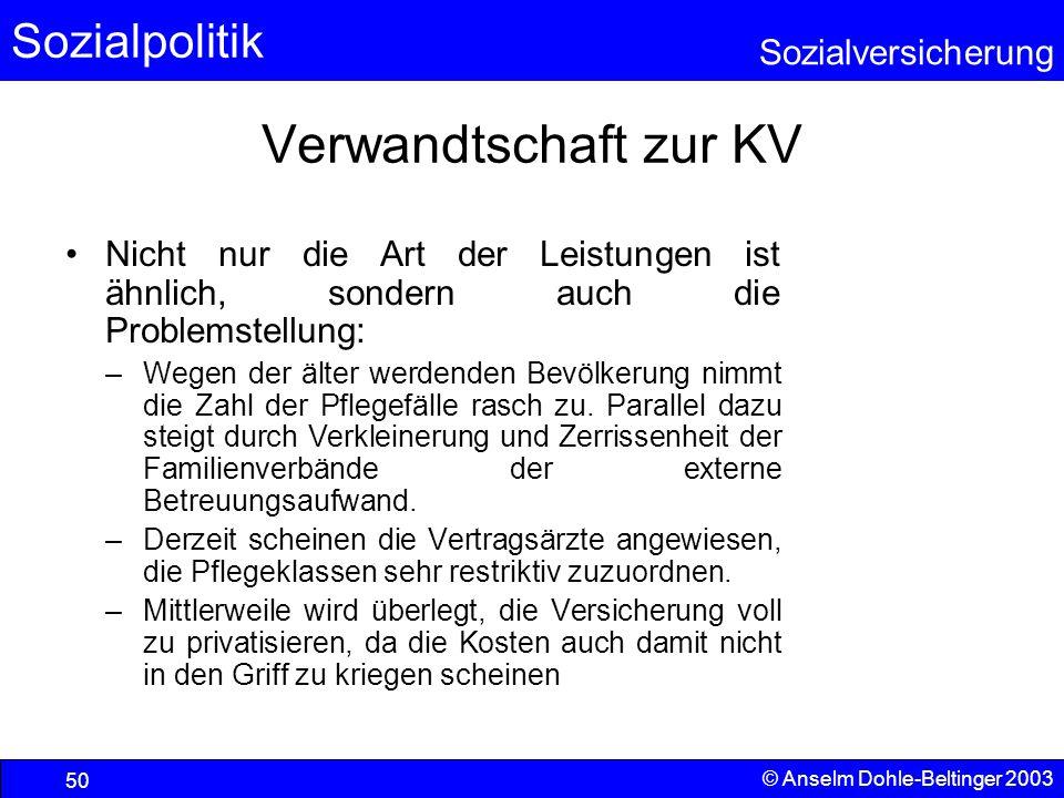 Sozialpolitik Sozialversicherung © Anselm Dohle-Beltinger 2003 51 Arbeitslosenversicherung