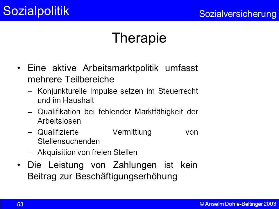 Sozialpolitik Sozialversicherung © Anselm Dohle-Beltinger 2003 54 Unfallversicherung
