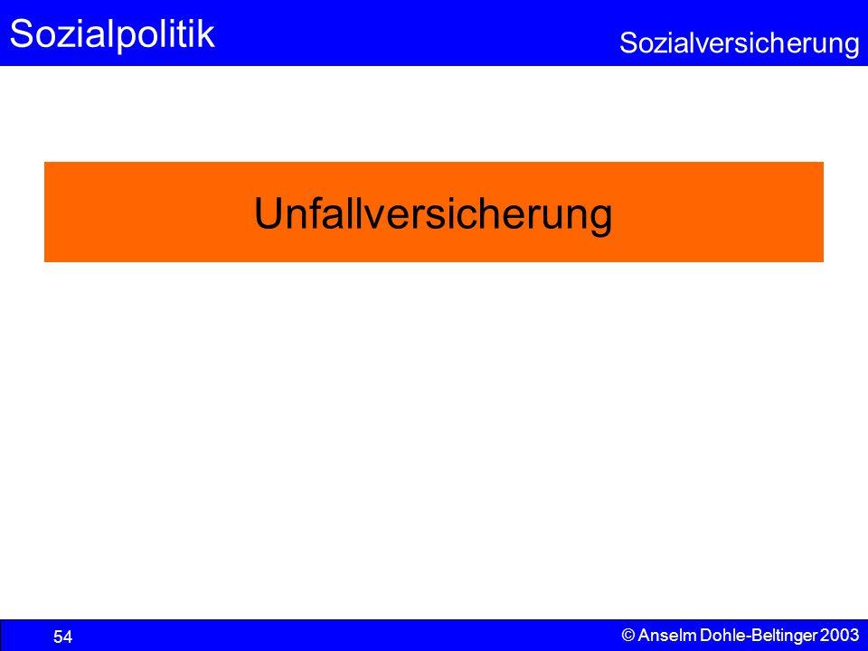 Sozialpolitik Sozialversicherung © Anselm Dohle-Beltinger 2003 55 Ausgestaltung Sie leistet für Unfälle auf dem direkten Weg zu und von der Arbeit sowie während der Arbeit.
